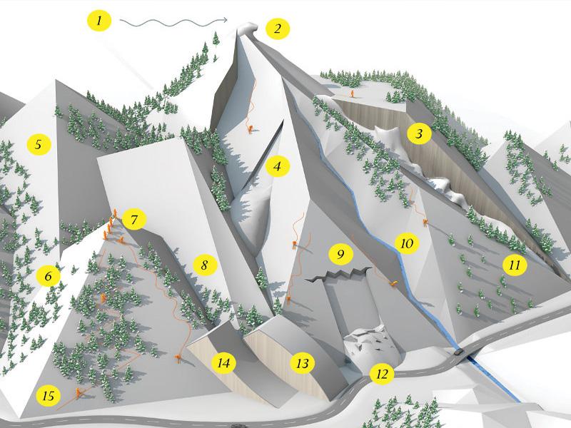 Правило №1 Ветер может перемещать огромные массы снега и в определенных случаях быть гораздо более опасным, чем снежный шторм. Поэтому если склон горы выглядит наветренным, то это может быть очень опасно, в то время как выветренные склоны вполне безопасны.