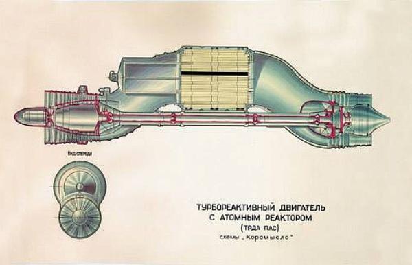Особый двигатель Турбореактивный двигатель с атомным реактором (ТРДА) создан на основе обычного турбореактивного двигателя (ТРД). Только в отличие от двигателя ТРД, тягу в атомном движке обеспечивает нагретый воздух, проходящий через реактор, а не выделяемые при сжигании керосина раскаленные газы.