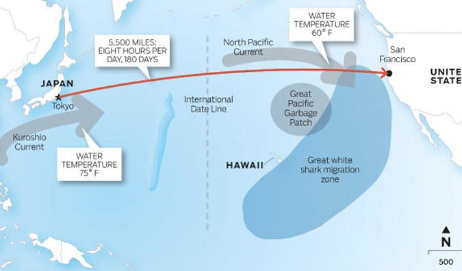В большое плавание Бен планирует отправиться весной из Токио. Завершится заплыв в Сан-Франциско. На основе предыдущего опыта покоритель океанов уже составил распорядок своего дня: 8 часов в день он будет плыть и 16 часов отдыхать на дрейфующей рядом лодке.
