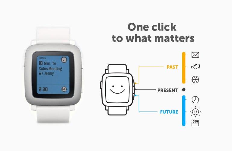 Операционная система Pebble Time обзавелся новой операционной системой, которая разбиваетструктуру интерфейса в хронологическом порядке. Лента событий разделенана 3 части – за каждую отвечает одна из кнопок на корпусе. Верхняя клавиша отвечает за прошедшие события. С ее помощью можно, например, посмотреть пропущенные сообщения. Нижняя кнопка предназначена для планировки будущего (расписание календаря, будильник), а центральная используется для открытия меню приложений.