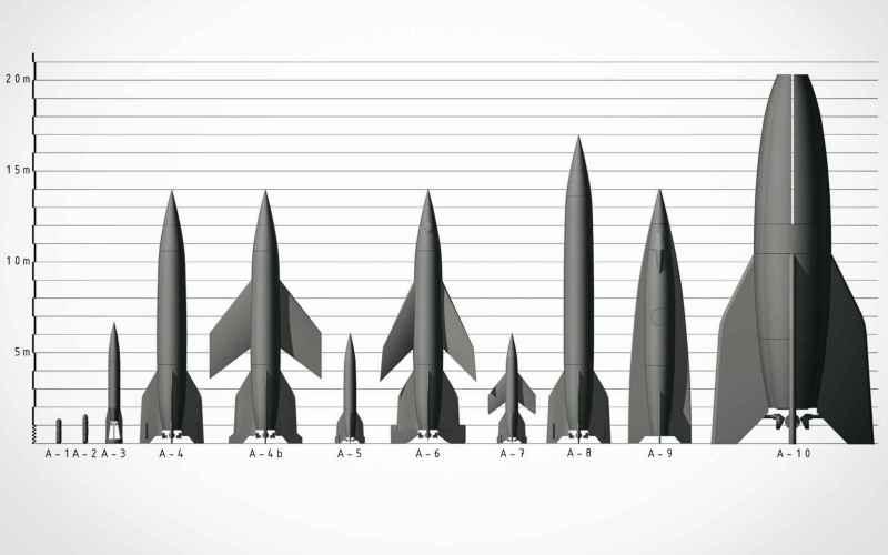 Ракеты А9/А10 – Фау-3 Эта «трансатлантическая» баллистическая ракета,разработка которой началасьеще в 1940-м году, предназначалась для бомбежки американских городов. Было всего два относительно успешных испытания А9/А10, но даже в них крыло разрушалось на нисходящей ветви траектории. В 43-м проект был заморожен. Все силы были брошены на разработку Фау-2.