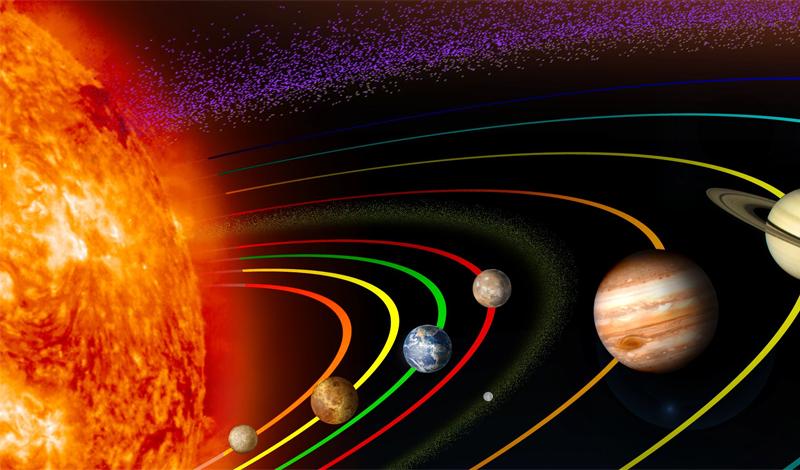 Гравитация Перед тем, как вопросом задался Эйнштейн, ученые полагали, что гравитация изменяется мгновенно. Если бы это и в самом деле было так, то исчезновение солнца моментально послало бы все восемь планет в бесконечное путешествие по темным глубинам галактики. Но Эйнштейн доказал, что скорость света и скорость гравитации распространяются одновременно — а это значит, мы будем еще целых восемь минут наслаждаться обычной жизнью, прежде чем осознаем исчезновение Солнца.