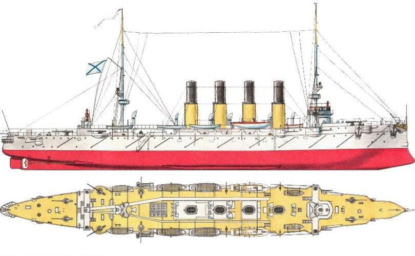Made in USA Бронепалубный крейсер 1-го ранга был заложен в 1898 году. Строительство велось на верфях William Cramp and Sonsв Филадельфии. В 1900 году крейсер передали Военно-морскому флоту Российской империи. По утверждению командира крейсера Руднева, корабль был доставлен с множеством строительных дефектов, из-за которых, как предполагалось, он не сможет развить скорость свыше 14 узлов. «Варяг» даже собирались вернуть обратно на ремонт. Однако на испытаниях осенью 1903 года крейсер развил скорость практически равную показанной на первоначальных испытаниях.