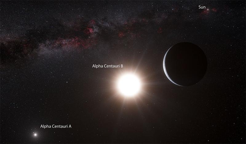 Бесконечное путешествие Но хуже всего, что отсутствие Солнца сорвет нашу планету с привязи и отправит в долгое, долгое путешествие. Планета ринется на поиски приключений — и, скорее всего, найдет их с легкостью. К сожалению, для нас это закончится не очень хорошо: малейшее столкновение с другим объектом вызовет огромные разрушения. Но есть и более позитивный сценарий: если планету отнесет в сторону Млечного Пути, то Земля вполне может найти себе новую звезду и стать на новую орбиту. В таком, невероятно маловероятном случае, долетевшие люди станут первыми космонавтами, преодолевшими столь значительное расстояние.