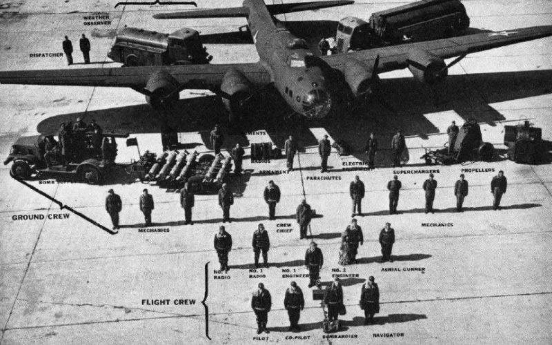 Как за каменной стеной Экипаж В-17 в разное время включал в себя от 6 до 11 человек. Среди пилотов и обслуживавшего персонала машина быстро прославилась. «Крепость» стала легендой благодаря своей способности возвращаться на аэродром с корпусом, буквально превращенным в решето,и с одним работающим мотором из четырех.