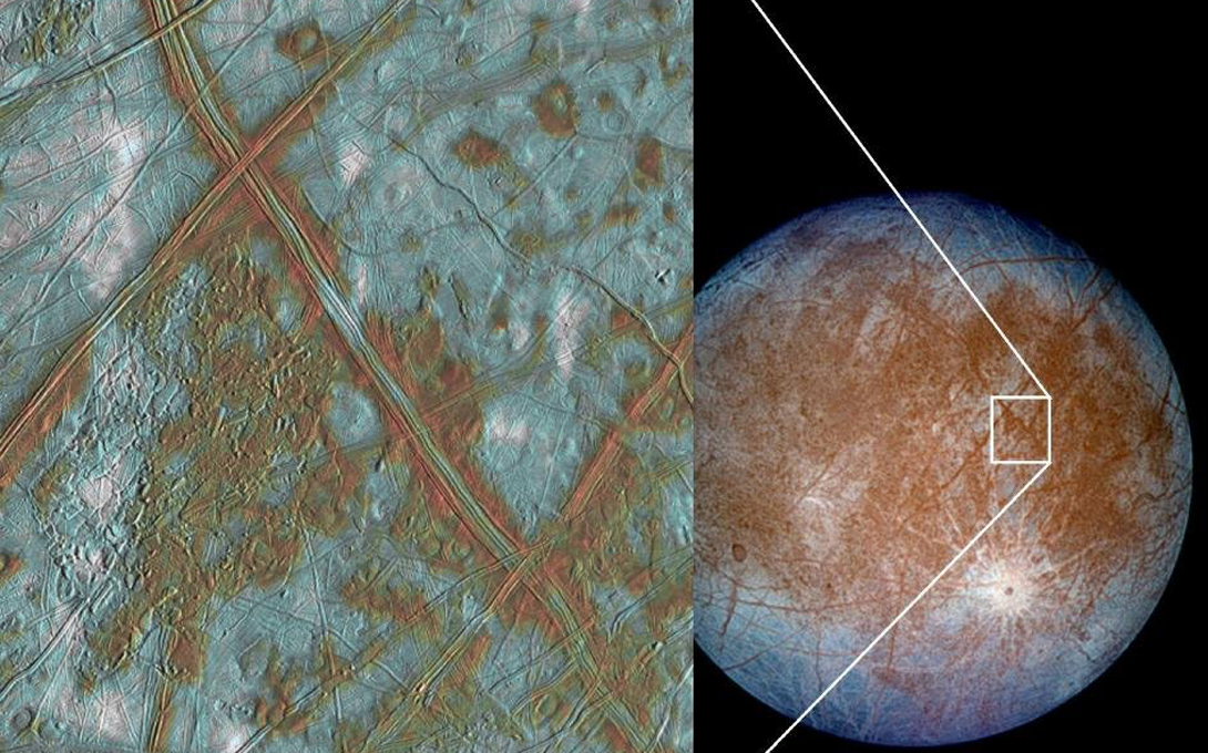 Спутник Юпитера Крошечный спутник Юпитера, Европа, покрыт небольшими разломами. Астрономы уверены: это показатель тех мест, где вода ушла в кору спутника. Именно поэтому NASA вкладывает сотни миллионов долларов в проекты будущих полетов, надеясь обнаружить жизнь под поверхностью Европы.
