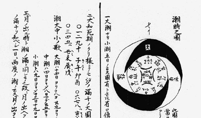 Библия ниндзя Об этой секретной организации сохранилось очень мало задокументированных сведений. Сами шиноби начали летопись своих деяний только после 1600 года. Самый известный труд, принадлежащий перу неизвестного сенсея, относится к 1676 году. Книга считается настоящей библией шиноби и называется Бансэнсюкай.