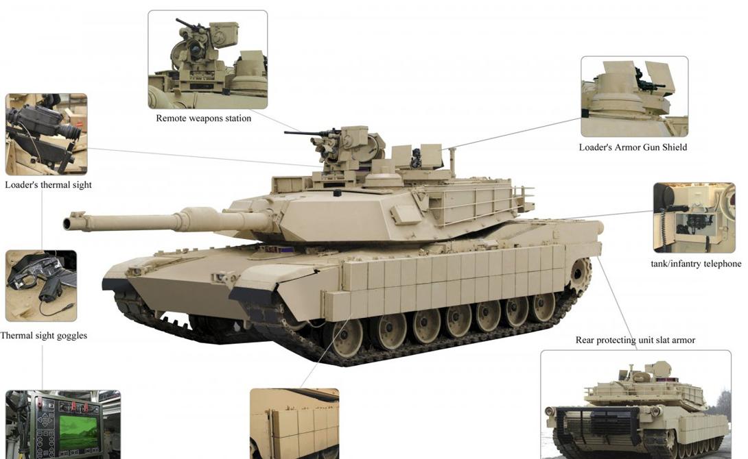 Специально для городских боев, инженеры снабдили M1 Abrams особым Тank Urban Survival Kit, значительно повышающим «живучесть» машины на узких улицах.