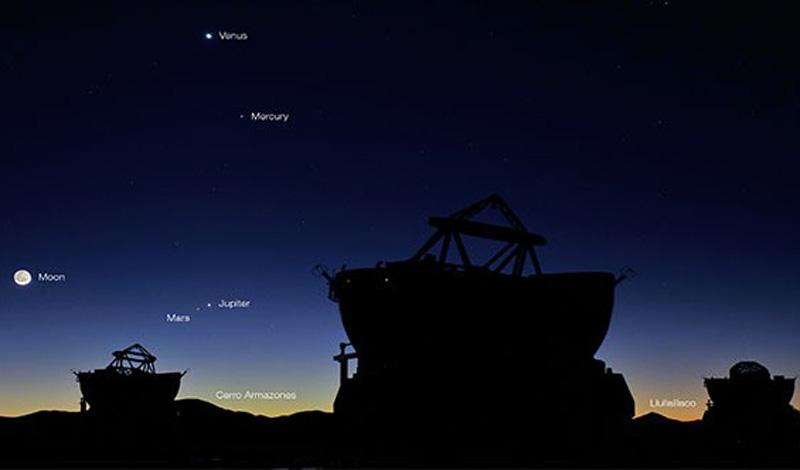 Марс является одной из пяти планет, которые можно увидеть невооруженным глазом (Марс, Венера, Меркурий, Сатурн и Юпитер).