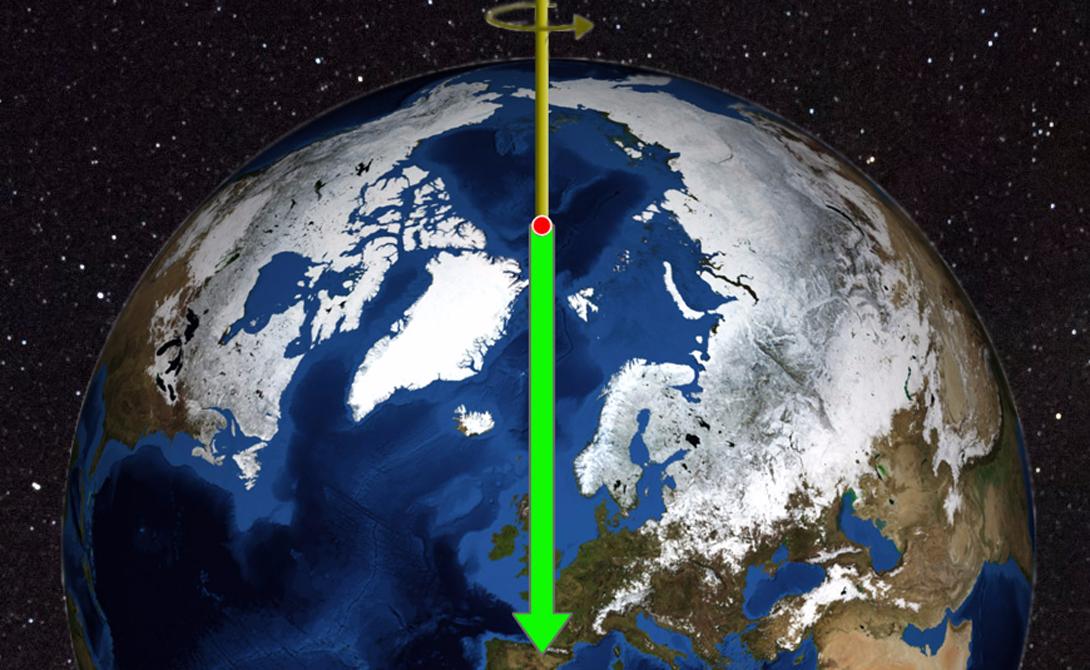 Северный полюс дрейфовал на запад, в сторону канадского Гудзонова залива. Но в 2000 году полюс начал менять направление движения и, в конце концов, направился на восток, причем скорость дрейфа превысила стандартную в два раза.