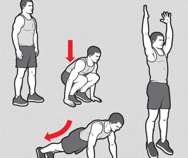 Берпи Прекрасное упражнение, особенно любимое поклонниками воркаута. Слитным движением принимаем положение упор лежа, отбрасывая ноги назад, отжимаемся, рывком подтягиваем ноги под себя, поднимаемся и подпрыгиваем — и это все считается за одно повторение.