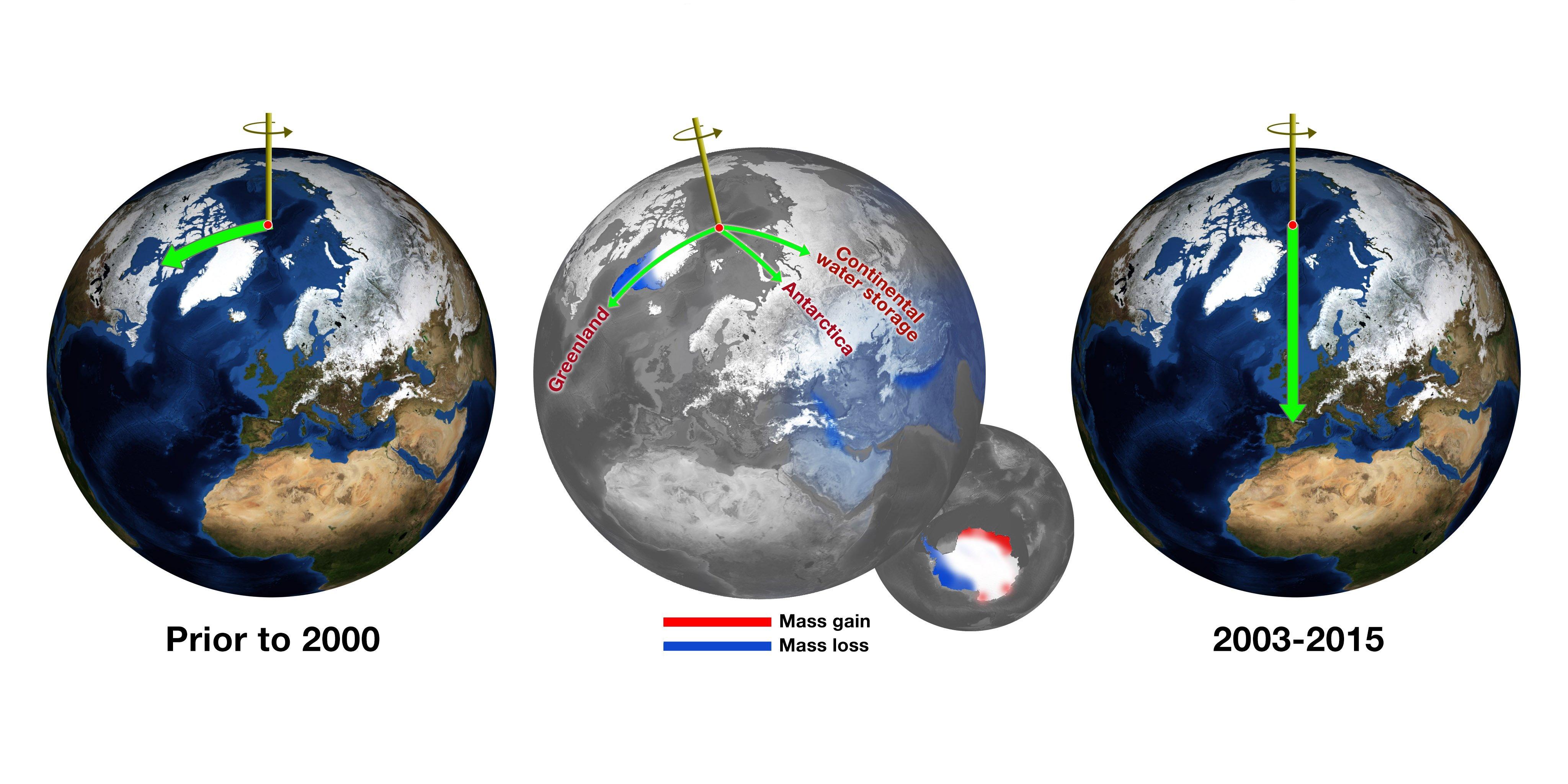 Но естественные колебания Земли становятся, в последнее время, все сильнее. Такие выводы сделали ученые на основе последних полученных данных. Информация об исследовании появилась в последнем номере Science Advances: сейчас ученые уверены, что колебания планеты усиливаются благодаря человеческой деятельности.