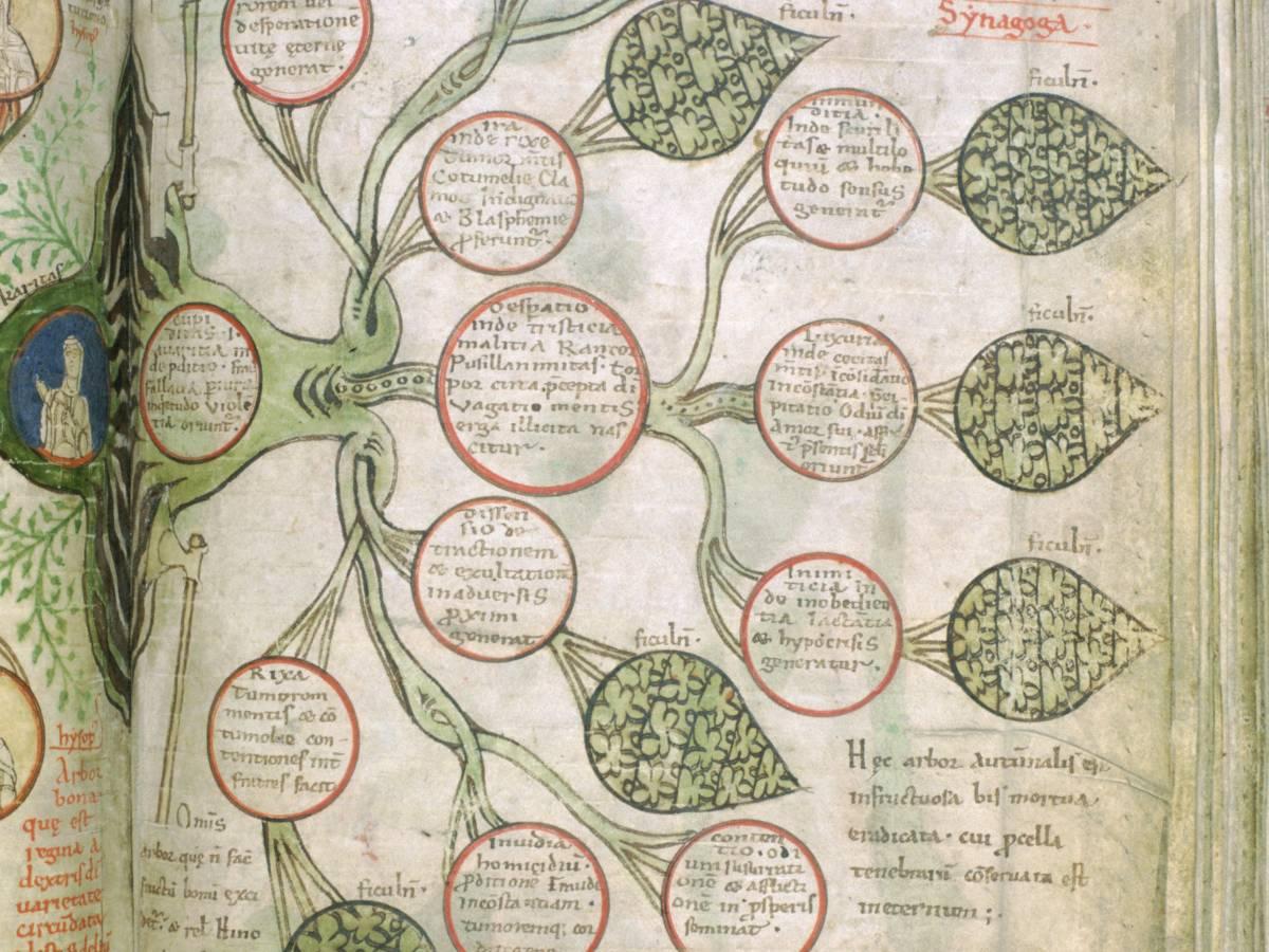 Научный прогресс Основа для эпохи ренессанса была также заложена еще в раннем средневековье. Пусть большая часть Европы была отрезана от греческих научных текстов из-за языкового барьера, но некоторые ученые сделали серьезный вклад в изучении естественных наук. Италия, Испания и Галлия стали оплотами будущего скачка прогресса.