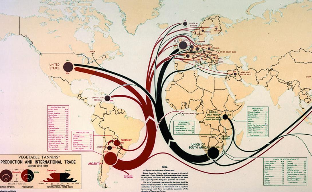 Международная торговля, 1950 год
