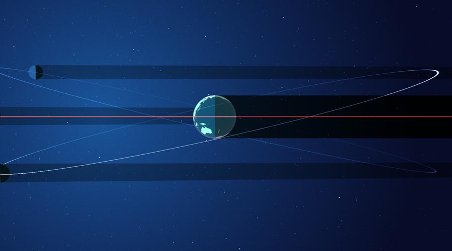 Пространство-время Еще более фантастических результатов добился британский астроном Артур Эддингтон, просто наблюдавший затмение 29 мая 1919 года. Искажение света, вызванное солнечной гравитацией, подтвердило общую теорию относительности Эйнштейна. Ученым пришлось признать невероятный факт: гравитация влияет на пространство-время.