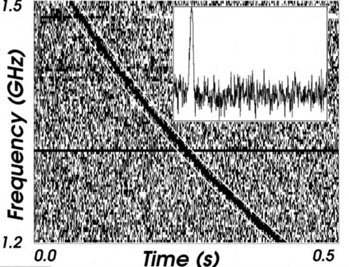 Воу-Воп Идентификатор по классификации Enigma: XWP Звучит так, будто под водой стреляют из автомата. Скорее всего, это переговаривается французская система контроля океана, но достоверно об источнике сигнала ничего не известно.