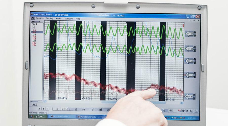 Как работает тест на детекторе лжи Тестер начнет делать наблюдения в тот момент, когда человек входит в испытательный центр. Опытный полиграф будет замечать и записывать невербальные сигналы, связанные с ложью. Самой же машиной регистрируется скорость дыхания, кровяное давление, частота пульса и пот. Более сложные полиграфы могут включать в этот список и магнитно-резонансную томографию (МРТ) головного мозга.