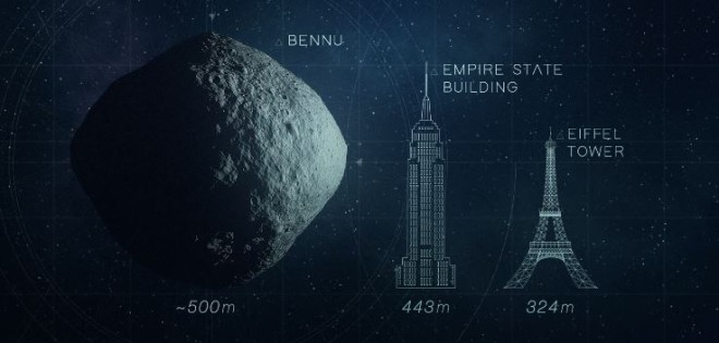 asteroid-bennu-size-comparison