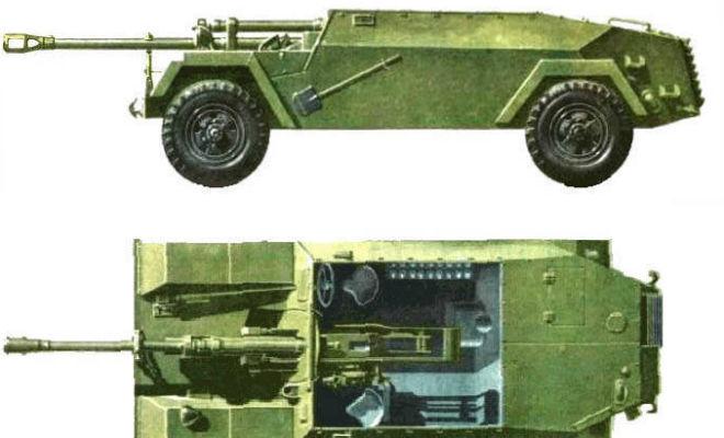 Колёсная противотанковая САУ ГАЗ-68 (КСП-76)